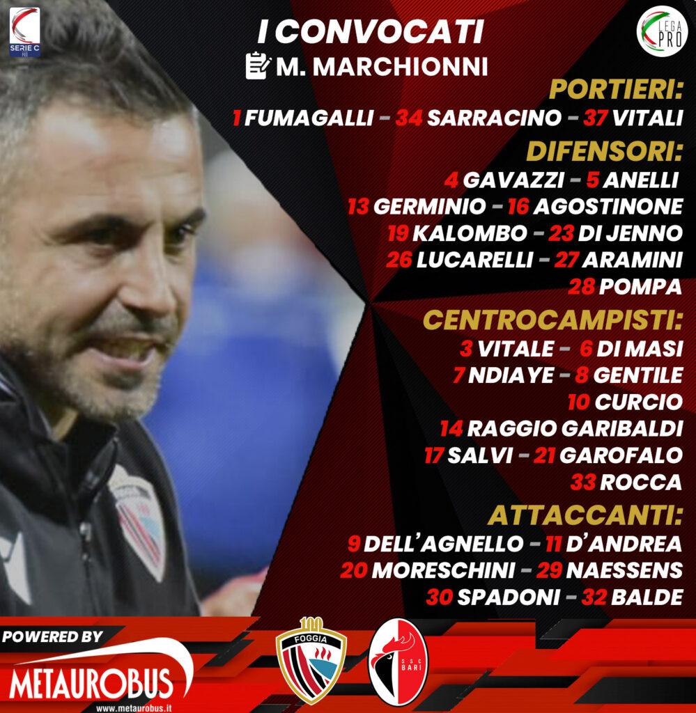 Foggia-Bari, i convocati di Marchionni  Convo-1-999x1024