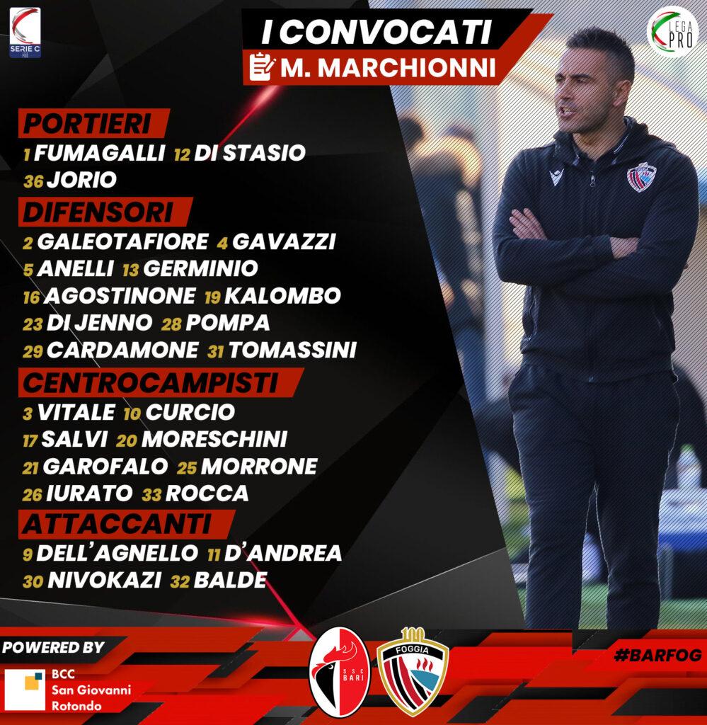 Bari-Foggia, i 25 convocati di Marchionni Convo-bar-fg-999x1024